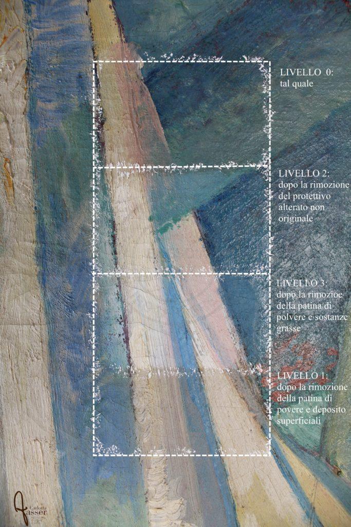 1a Tassello con descrizione dei livelli di pulitura del film pittorico